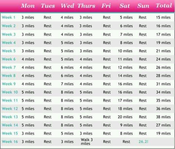 16 week weight loss workout plan