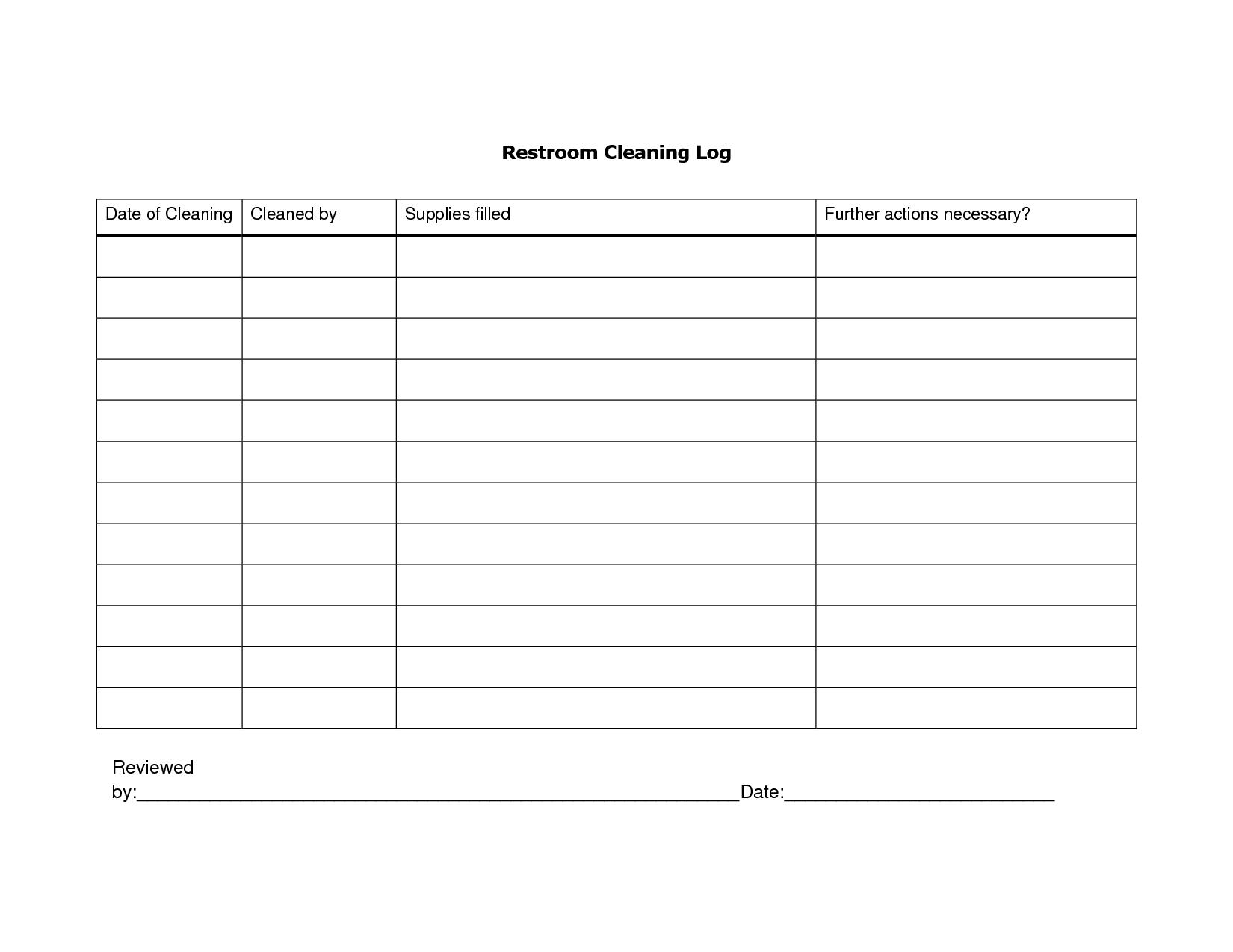 Bathroom+Cleaning+Log+Sheet+Template in 2020 | Bathroom ...