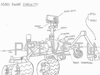 Curiosity Rover Coloring Pages Mars Rover Curiosity Mars Curiosity Rover