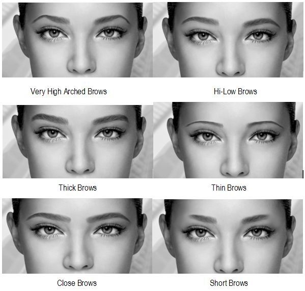 A Good Comparison Of How Different Shapes Of Eyebrows Changes Your