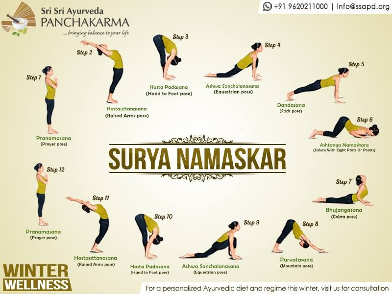 Know more about postures of yoga for weight loss | Surya