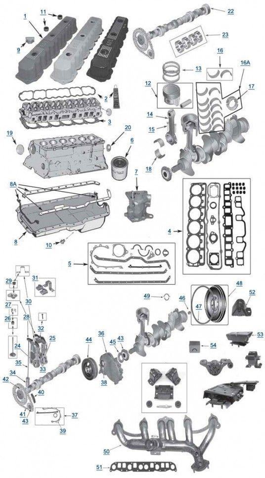 Best Jeep 4 0 Liter Engine Diagram