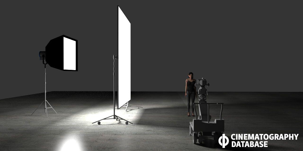 LIGHTING TECHNIQUES CHIMERA AND 12×12 DIFFUSION & LIGHTING TECHNIQUES: CHIMERA AND 12×12 DIFFUSION | Cinematography ... azcodes.com