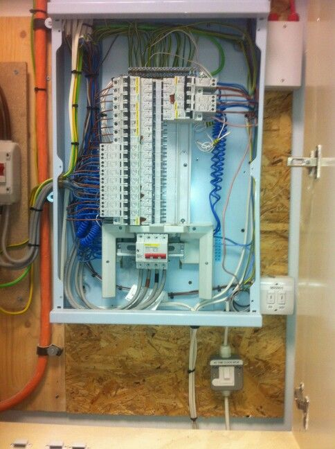 3 phase distribution board | Electrical | Pinterest