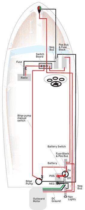 Wiring Diagram Bass Boat