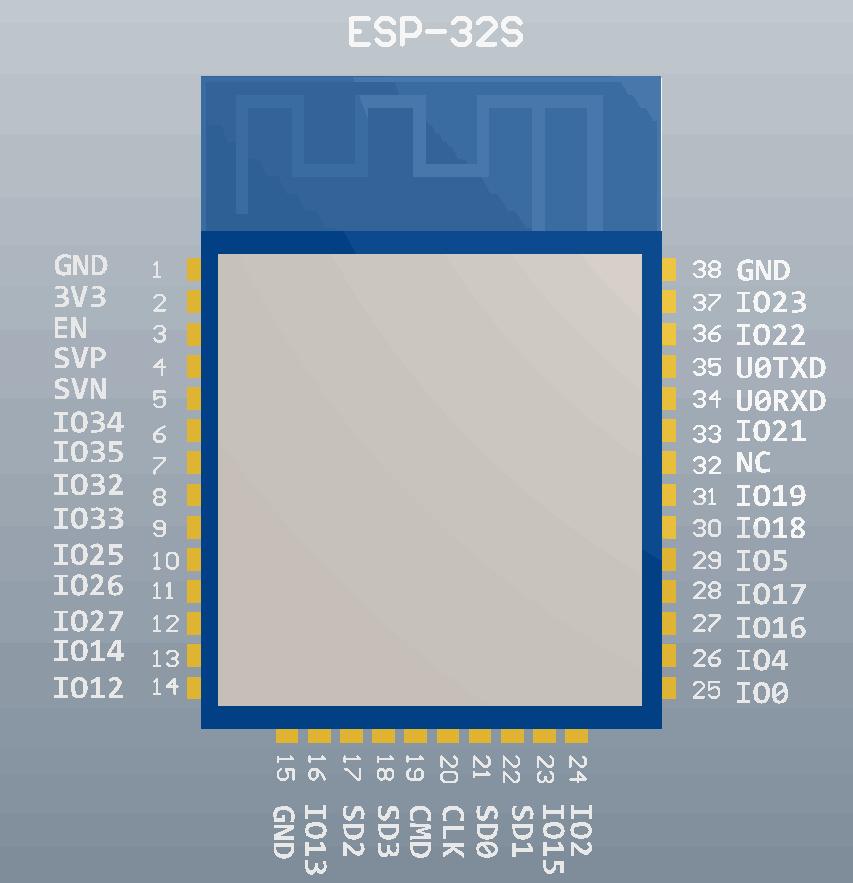 ESP-32S ESP32 WiFi Bluetooth Module Dual-Core CPU Ethernet