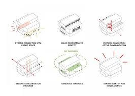 Image result for diagrams cultural center