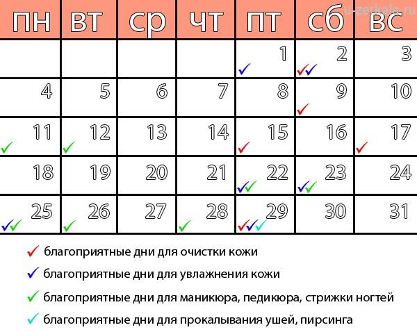 Благоприятные Дни Для Знакомства По Лунному Календарю
