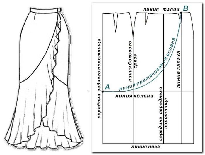 Saia longa   modelos envelopes   Pinterest   Costura, Falda con ...