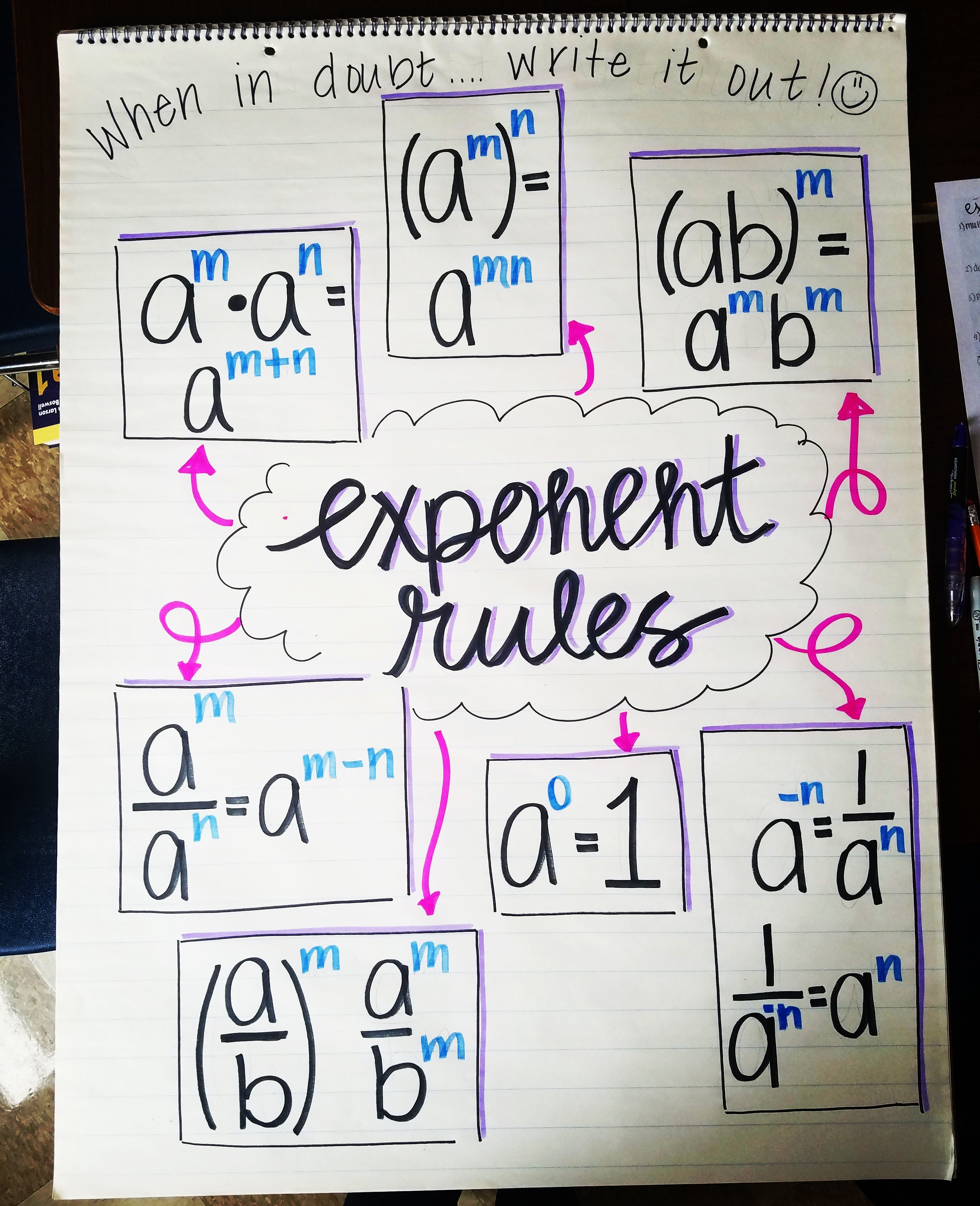 Middle School Math Teaching Algebra Studying Math [ 3721 x 3024 Pixel ]