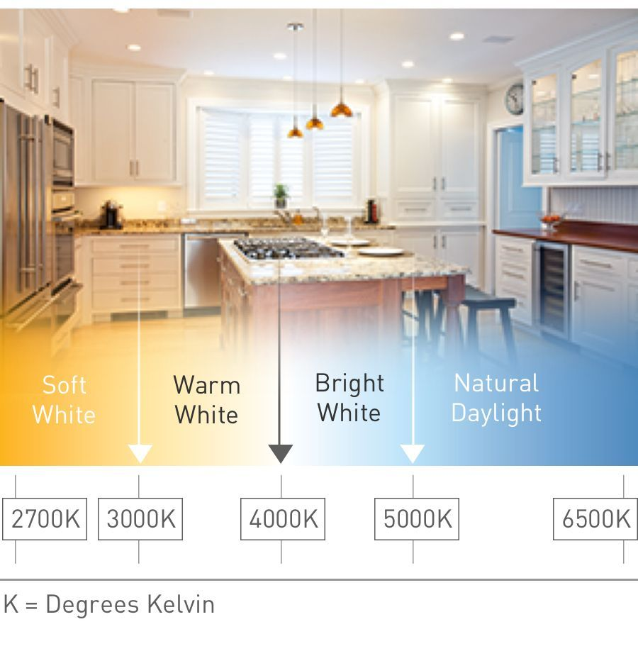 On The Kelvin Scale Soft White Light Is Below 3000 Kelvin Warmer White Light Is Between 3000 And 5000 Kelvi Bathroom Lighting Cool House Designs House Design