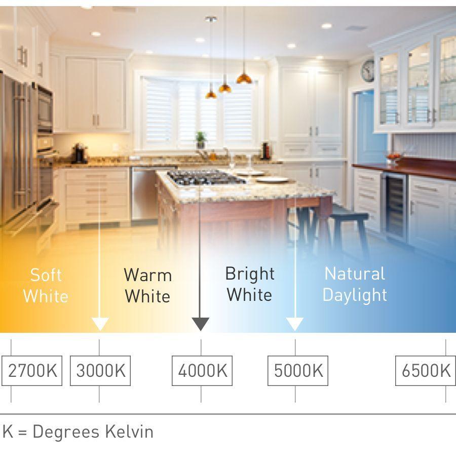 On The Kelvin Scale, Soft White Light Is Below 3000 Kelvin