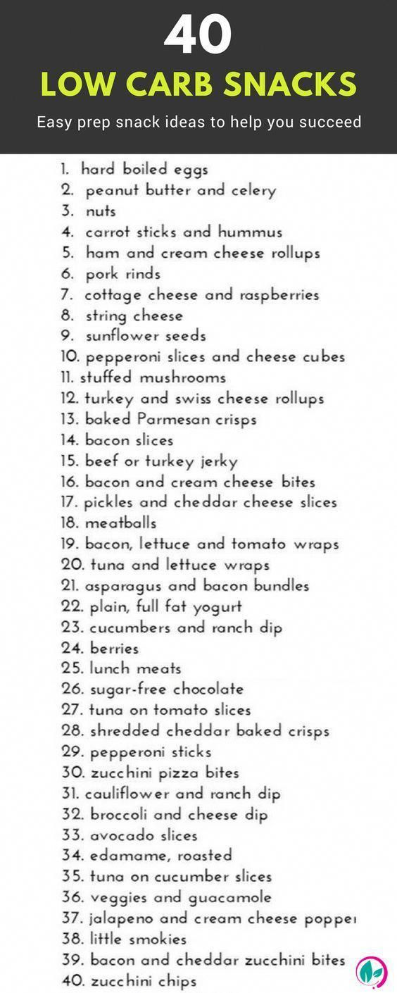 Pin on Good Weight Loss Foods