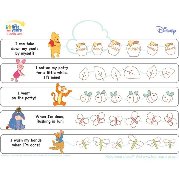 Winnie The Pooh Potty Training Chart  Kiddos    Babies