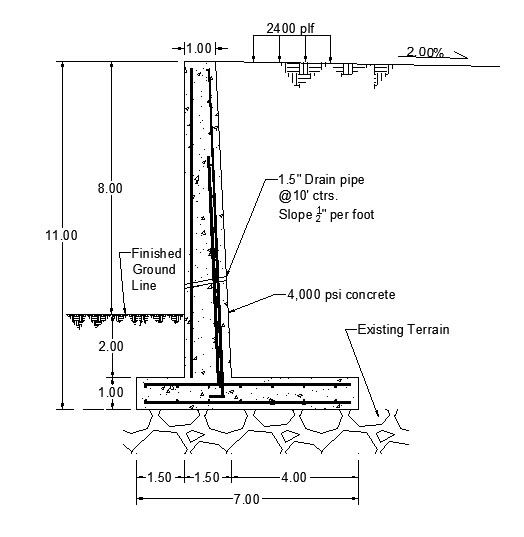 Retaining Wall Quot Engineering Quot Pinterest Wall