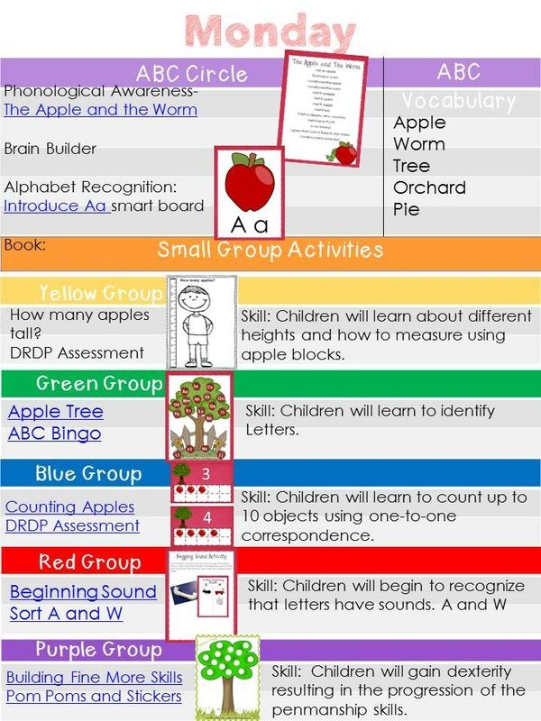 Apple Week Lesson Plans Download for free  | apple theme | Lesson