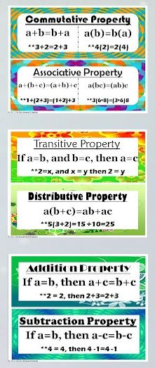 Math Property Posters for my Math Teacher Friends (PSSS... Whit!)