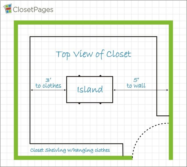 How To Design A Custom Closet Island And How Much Space Is Needed Closet Island Closet Layout Walk In Closet Dimensions