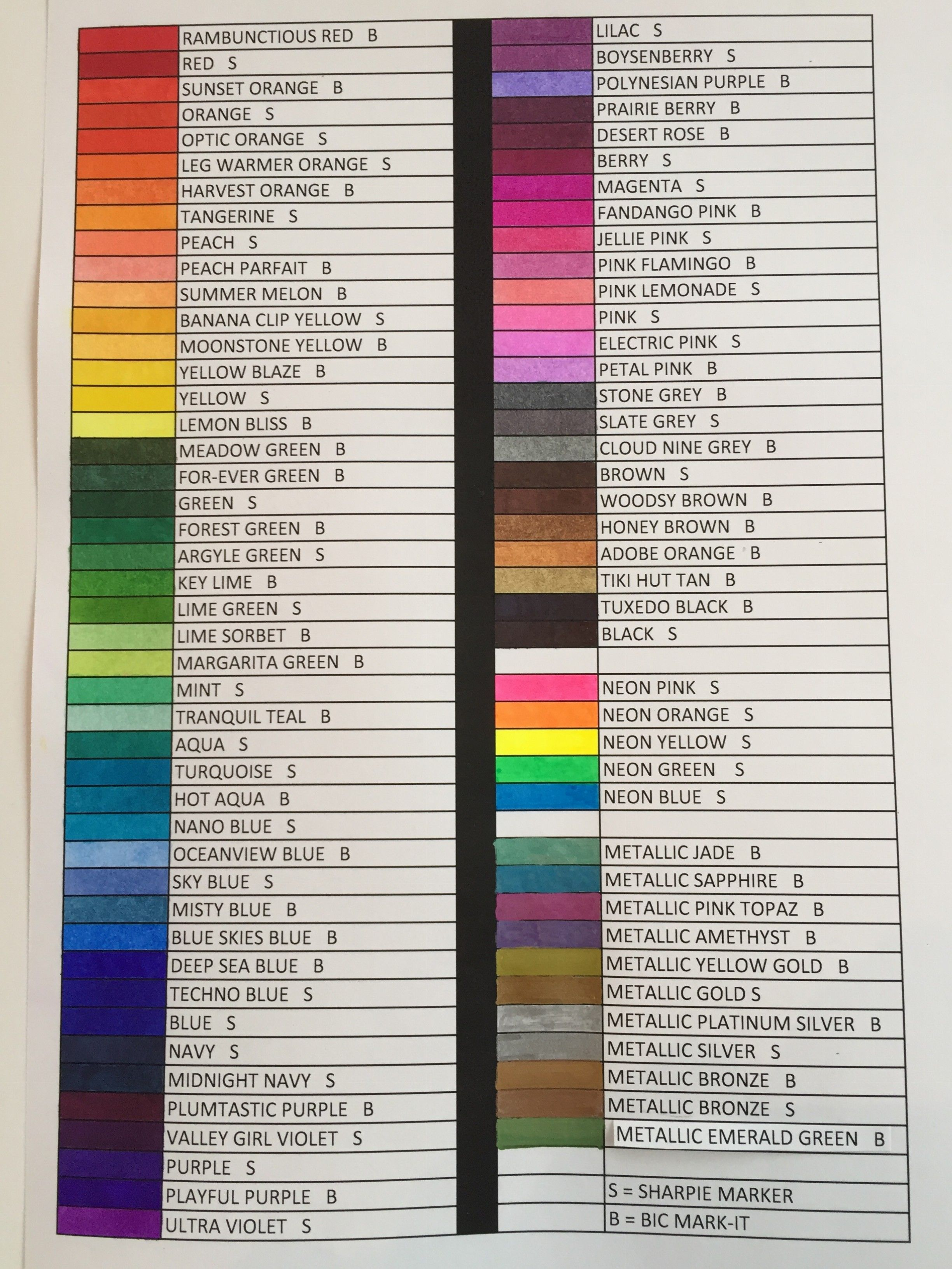 Color chart for sharpie and bic mark it markers art blank color