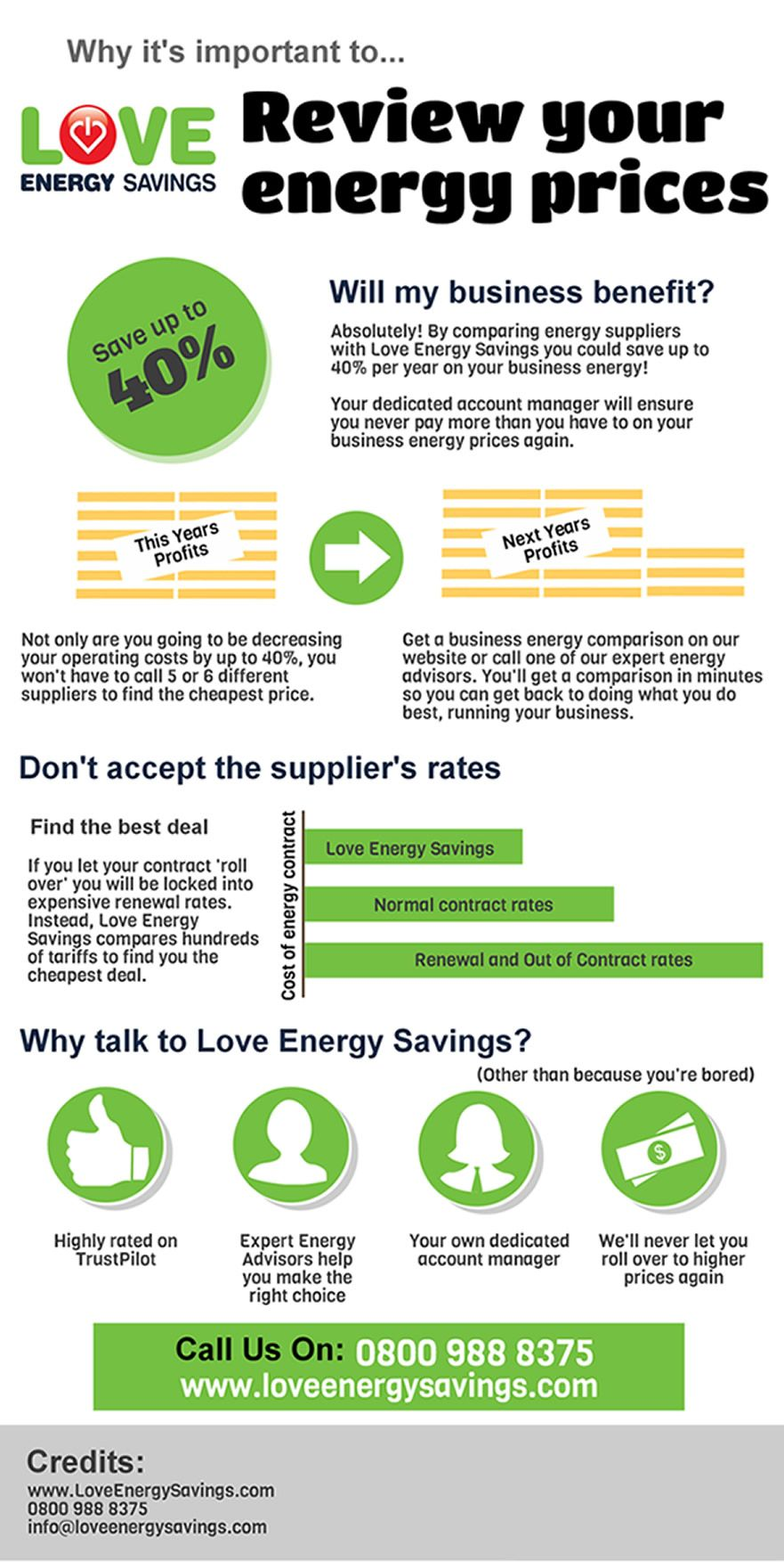 Don T Have The Time To Review Your Business Energy Prices There May Be Huge Savings You Re Missing Out On Energy Prices Energy Saving Tips Electricity Prices