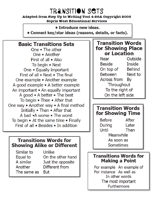 transition words for research paper