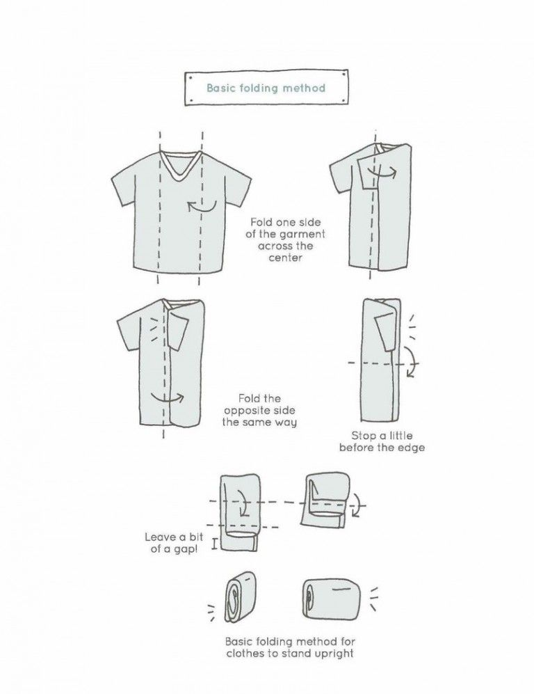 marie kondo shows you how to fold and store a shirt keeping up appearances pinterest pliage. Black Bedroom Furniture Sets. Home Design Ideas