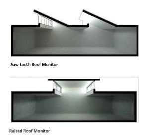 Saw Tooth And Raised Roof Monitors