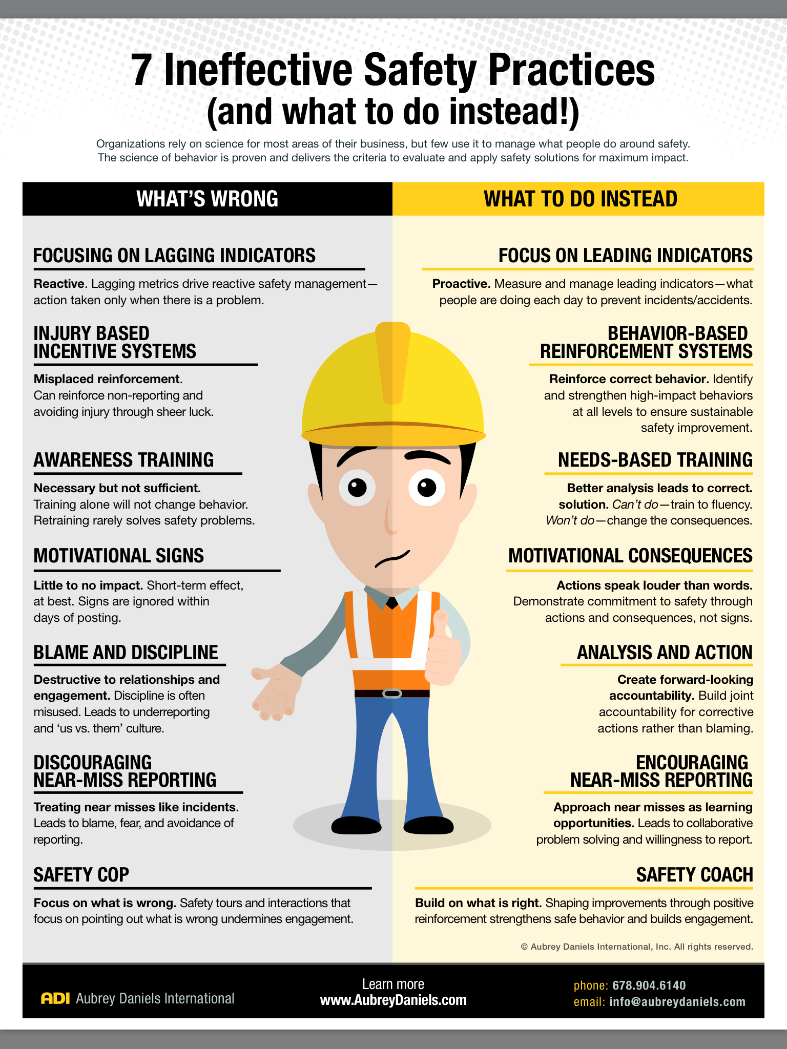 Fundamentals of Occupational Safety and Health Products