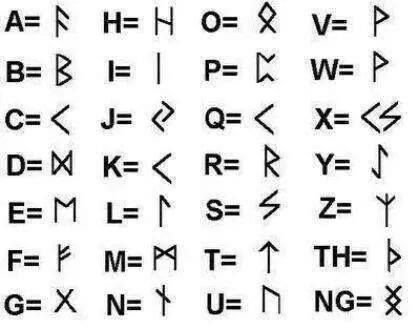 Berk Language Thank You To Whoever Made This Sigh Now I Need To Learn This Version Cuz It S How Train Your Dragon How To Train Your Dragon Ancient Runes