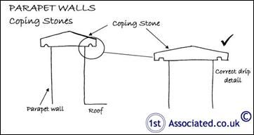 Image Result For Parapet Roof Coping Coping Stone Parapet Roof