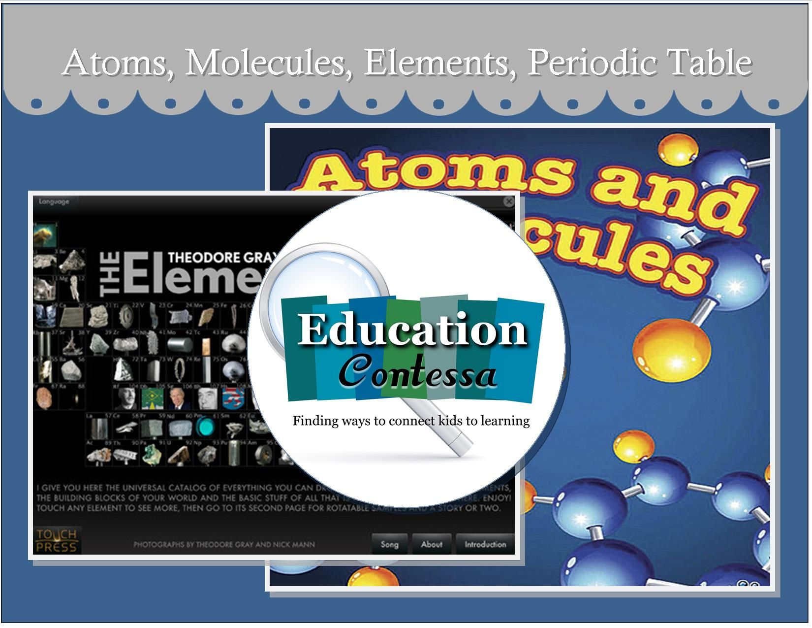 Atoms Molecules Elements Periodic Table
