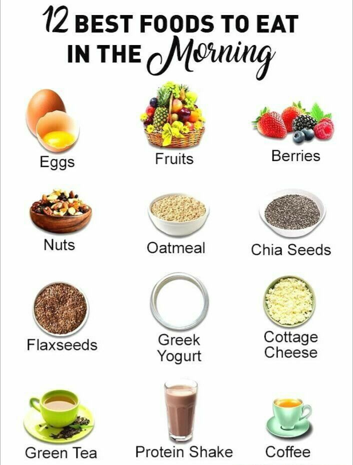 Foods To Eat In The Morning Morning Food Workout Food Good Foods To Eat