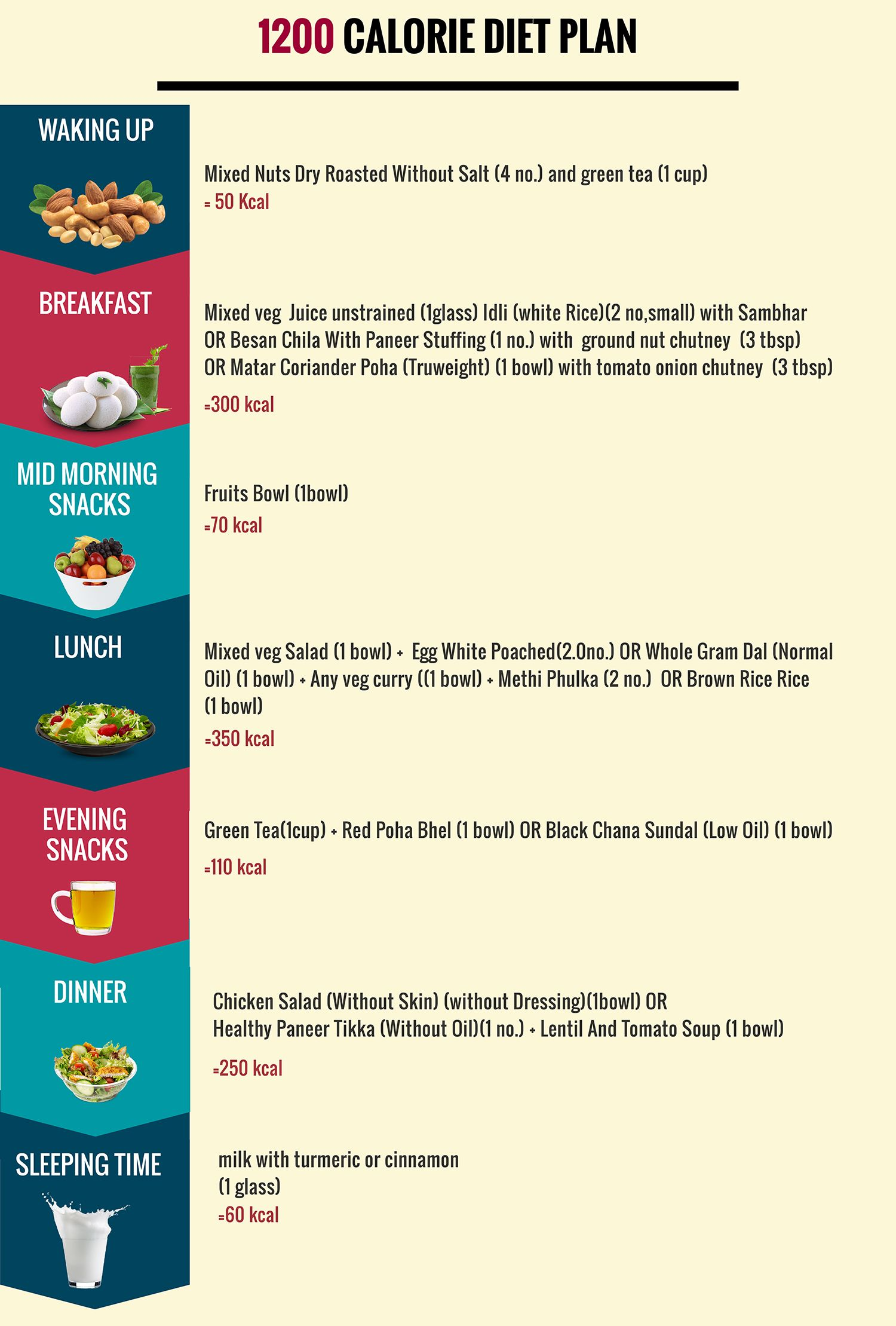 Image result for cal meal plan also weight loss calorie diet rh pinterest
