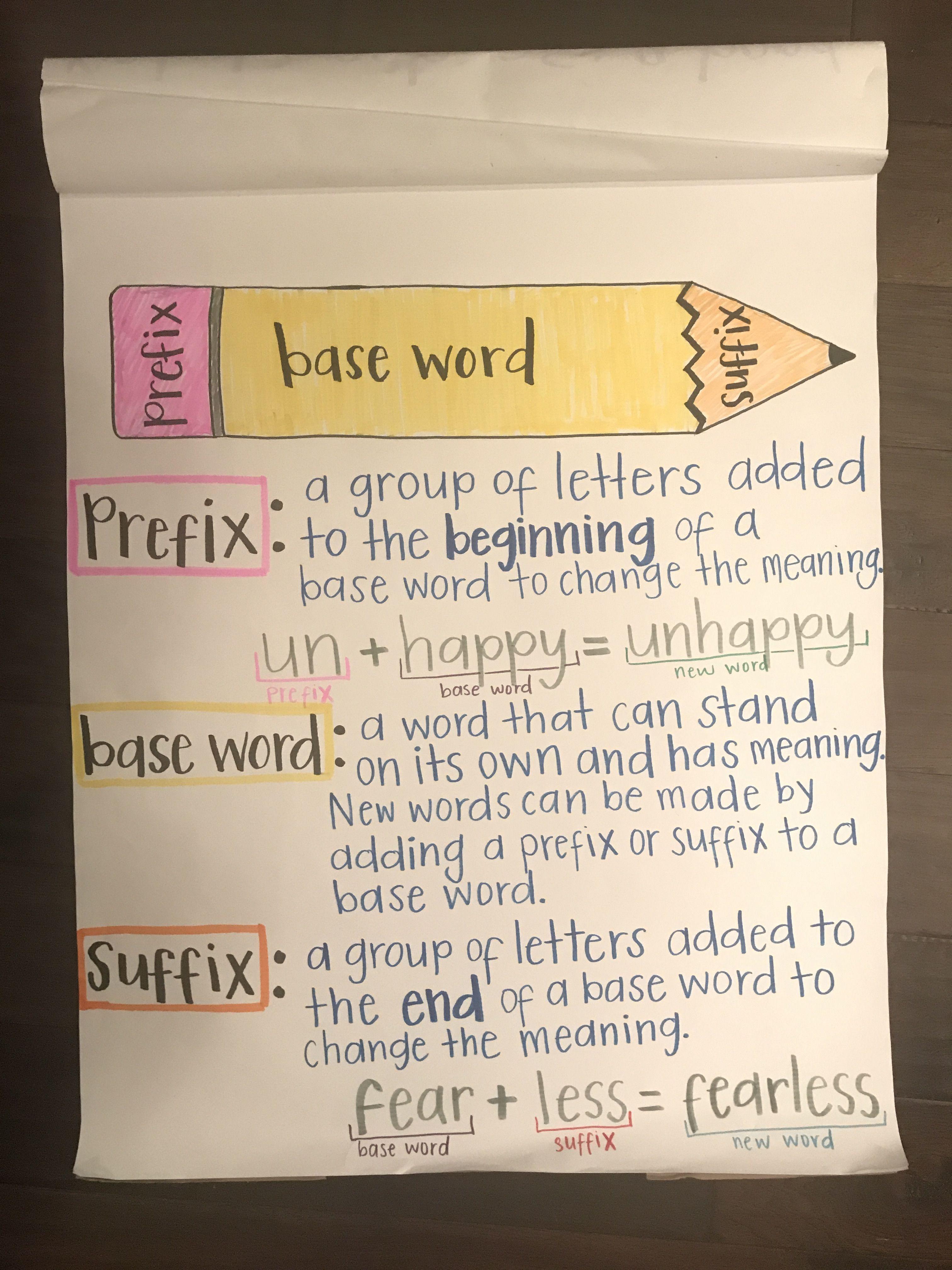 hight resolution of Prefixes anchor chart #prefixes #teaching #teacherlife   Root words anchor  chart