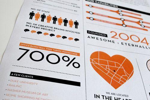 Flywheet Fact Sheet | Graphic Design | Pinterest | Search, Design ...