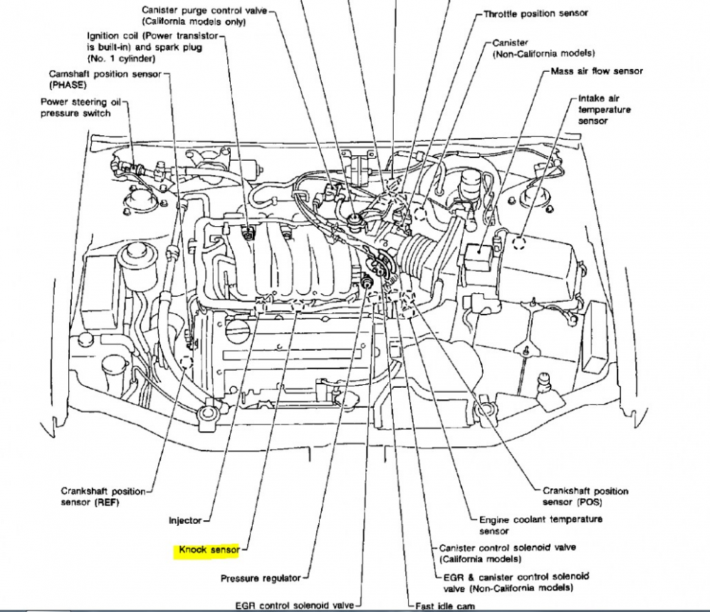 Nissan Navara Engine Bay Diagram di 2020