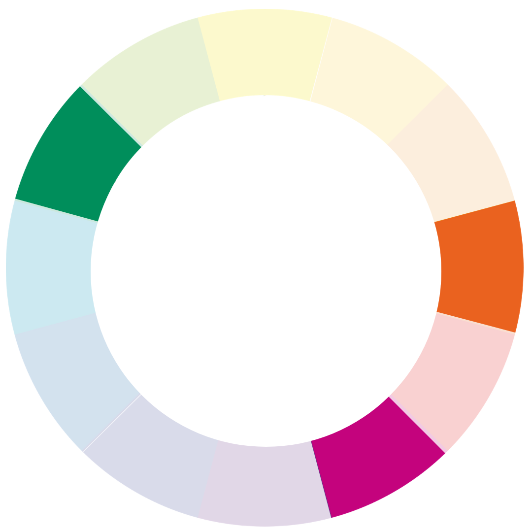 Triadic Split Complementary Colour Schemes Feature A Key