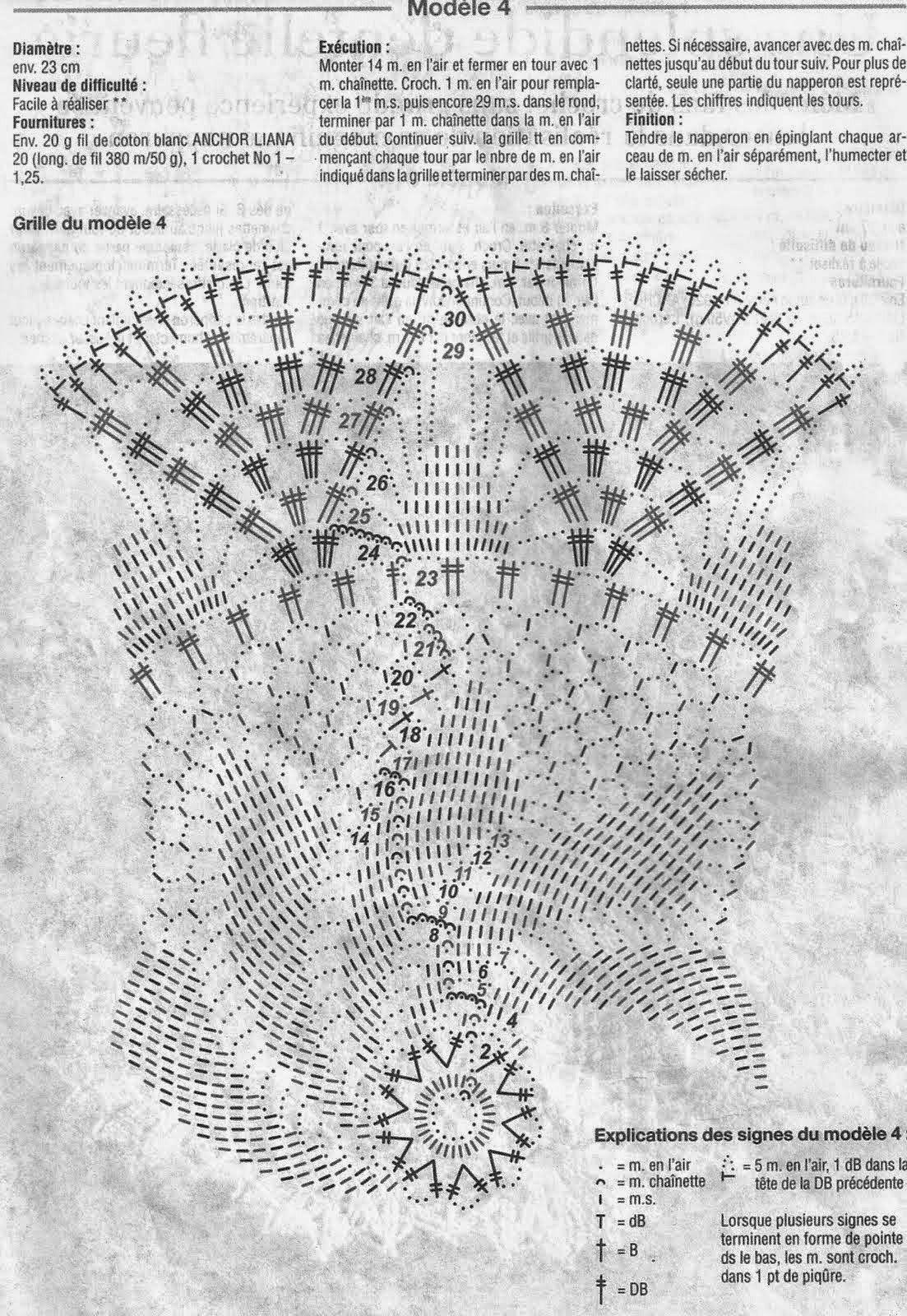 2 carpetas tejidas al crochet | Crochet y Dos agujas - Patrones de ...