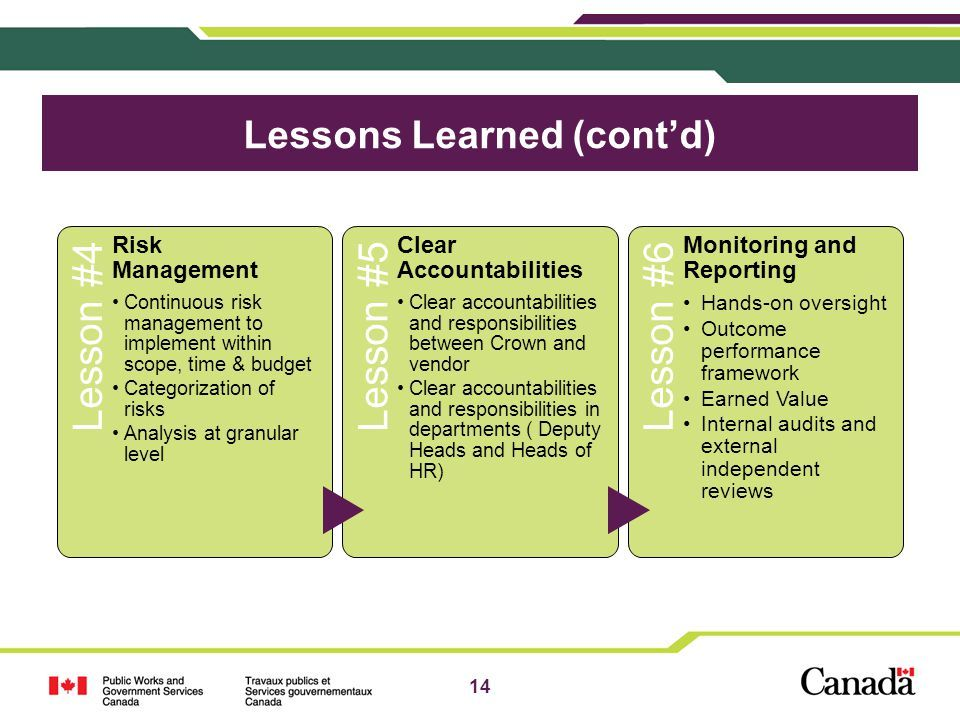 Pin By Said On Risk Management Risk Management Lessons Learned Internal Audit