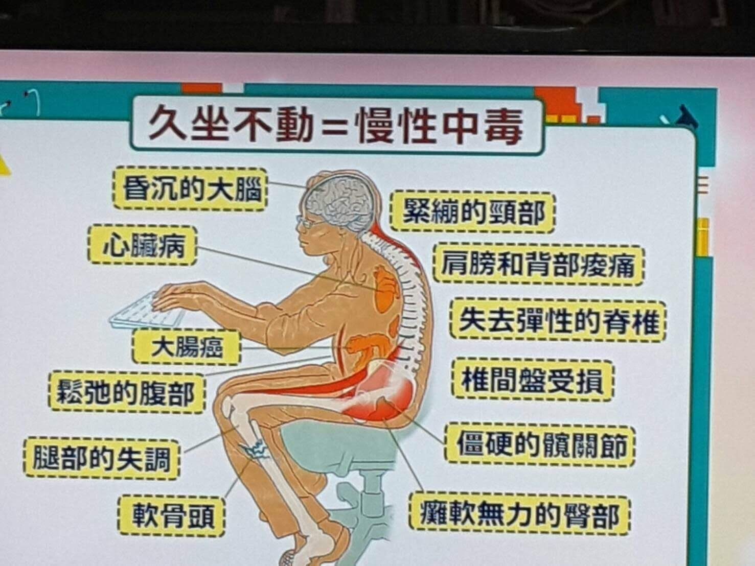 Pin By 美琪葉on 盤飾 Health Fitness Health Acupressure