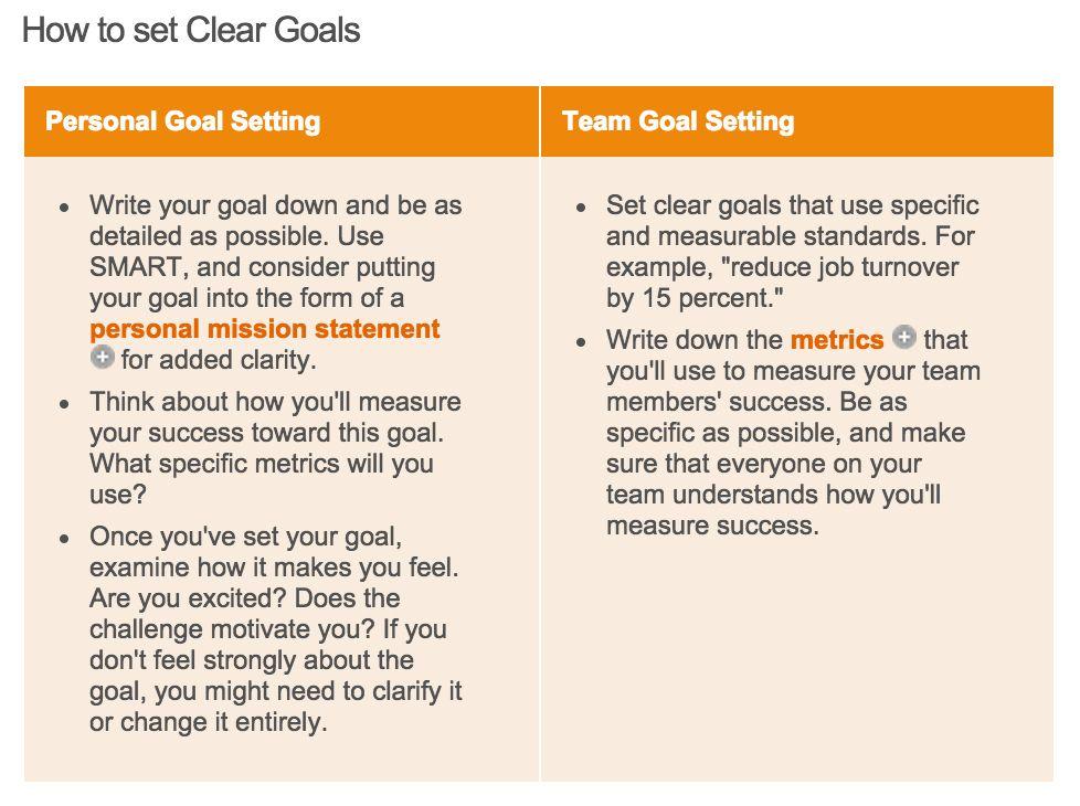 Media Goals 7 Essential Strategies to Set Social Media Goals - salutation punctuation