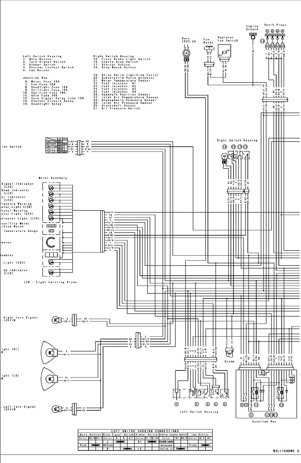 kawasaki zx600 wiring schamatics