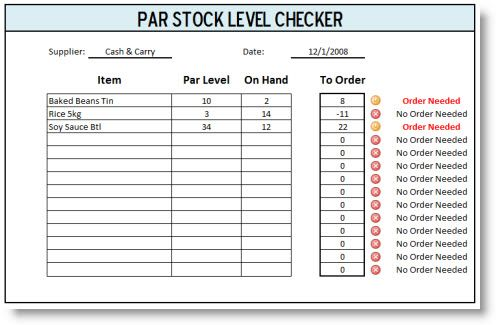 Par Inventory Sheet  What This Template Can Do For Your Business