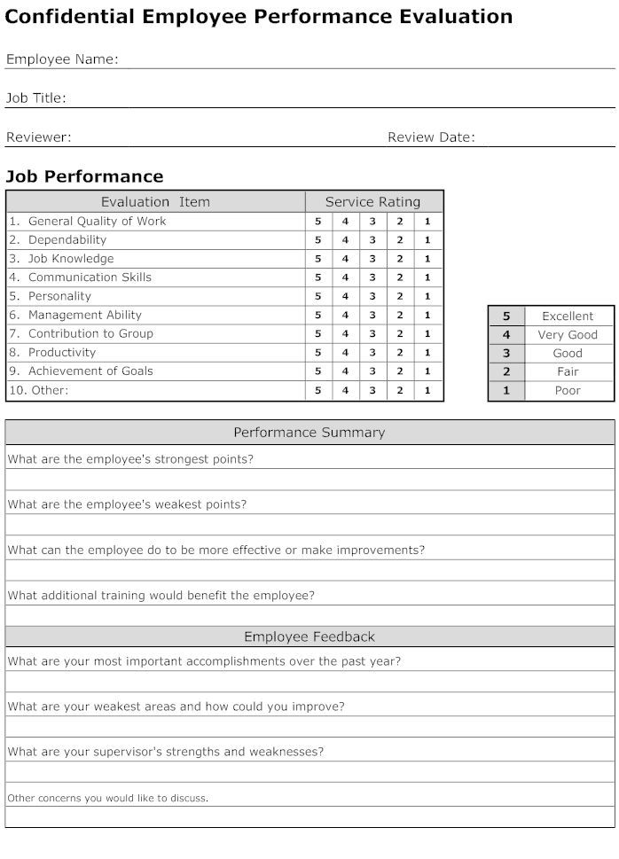 Free Employee Performance Evaluation Form Template Work - appraisal order form