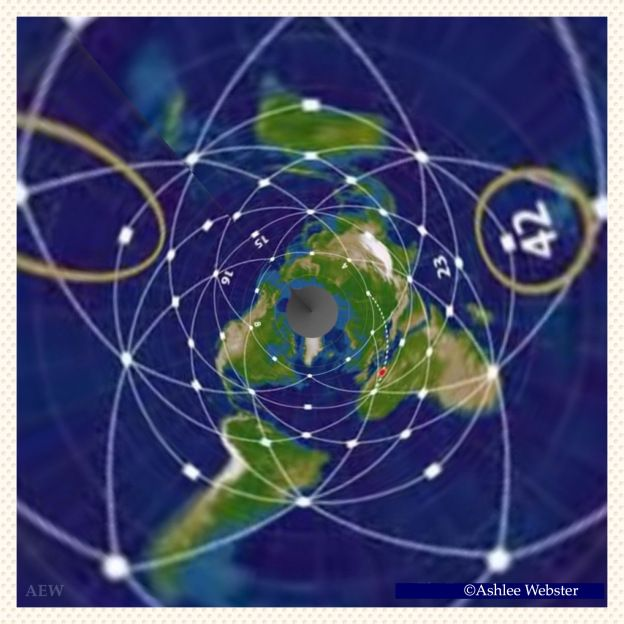 Ley lines on the flat earth | Sacred Geometry | Flat earth, Ley