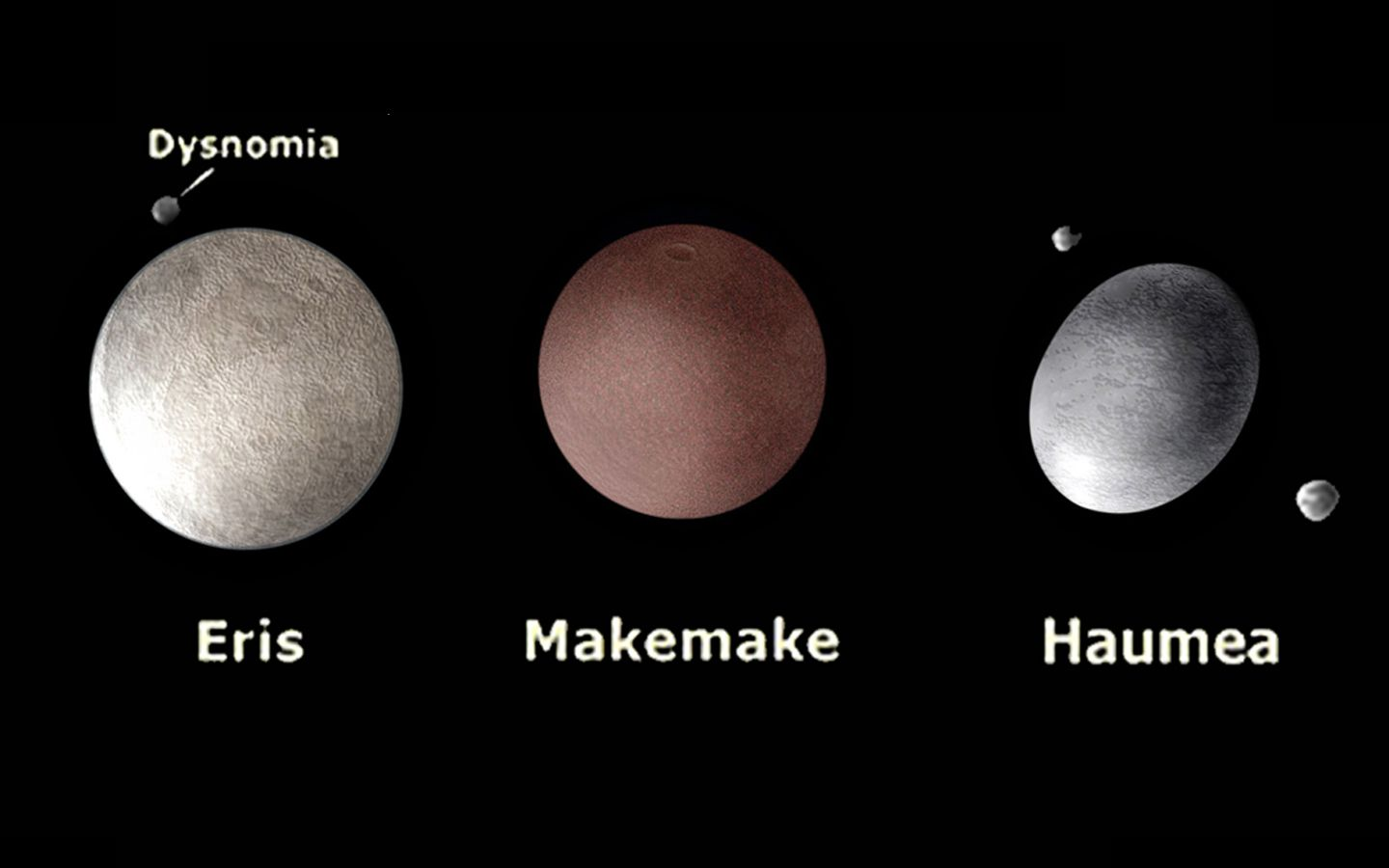 dwarf planets haumea - photo #21