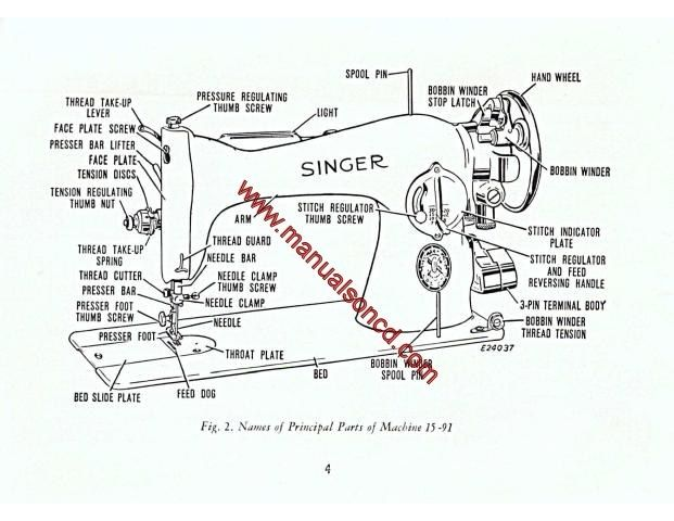 singer 15 91 sewing machine instruction manual  covers model  15 91  15