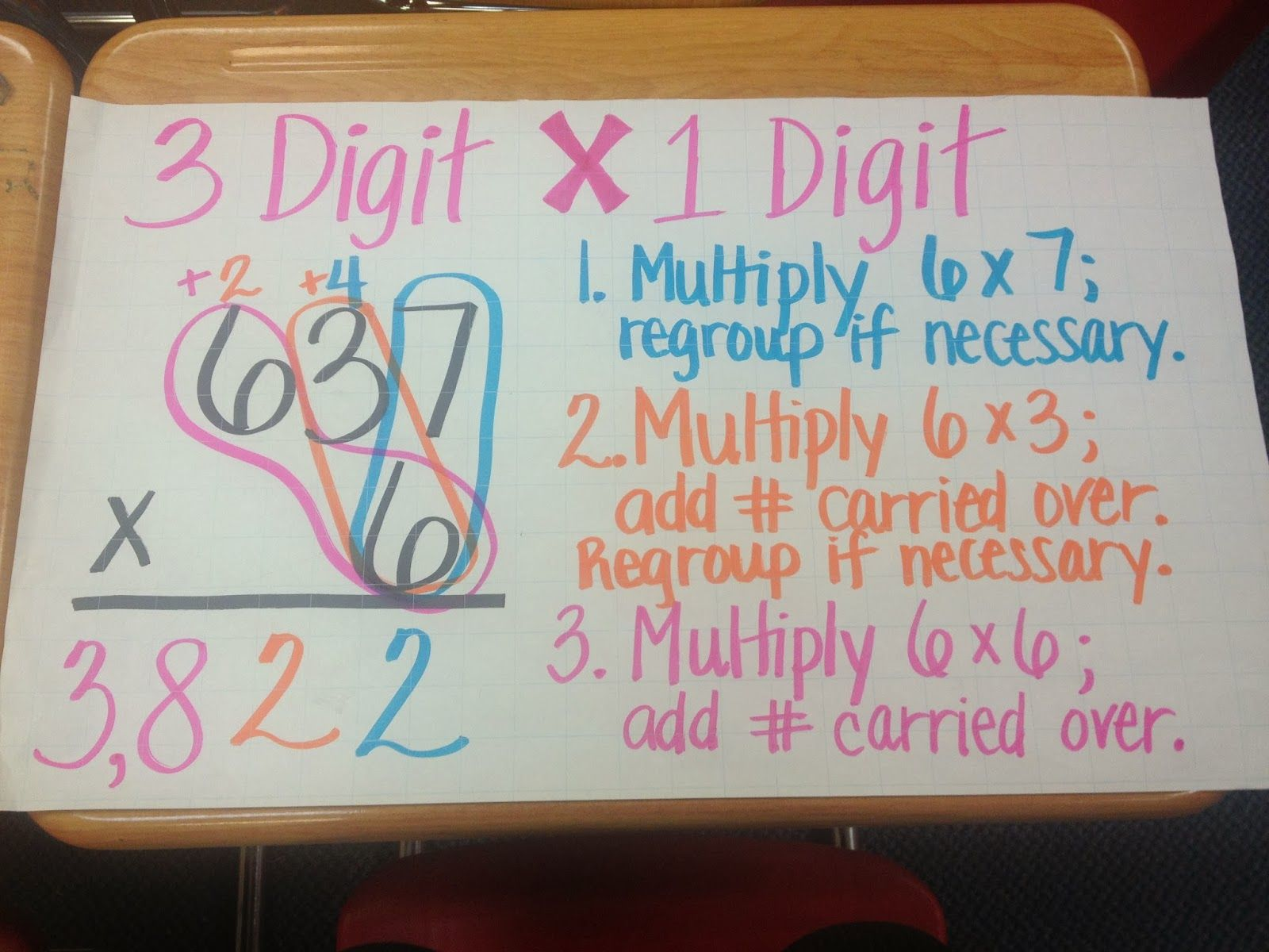 Anchor Chart Day 1