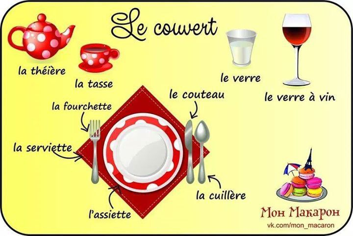Le Couvert How To Speak French Learn French Teaching French