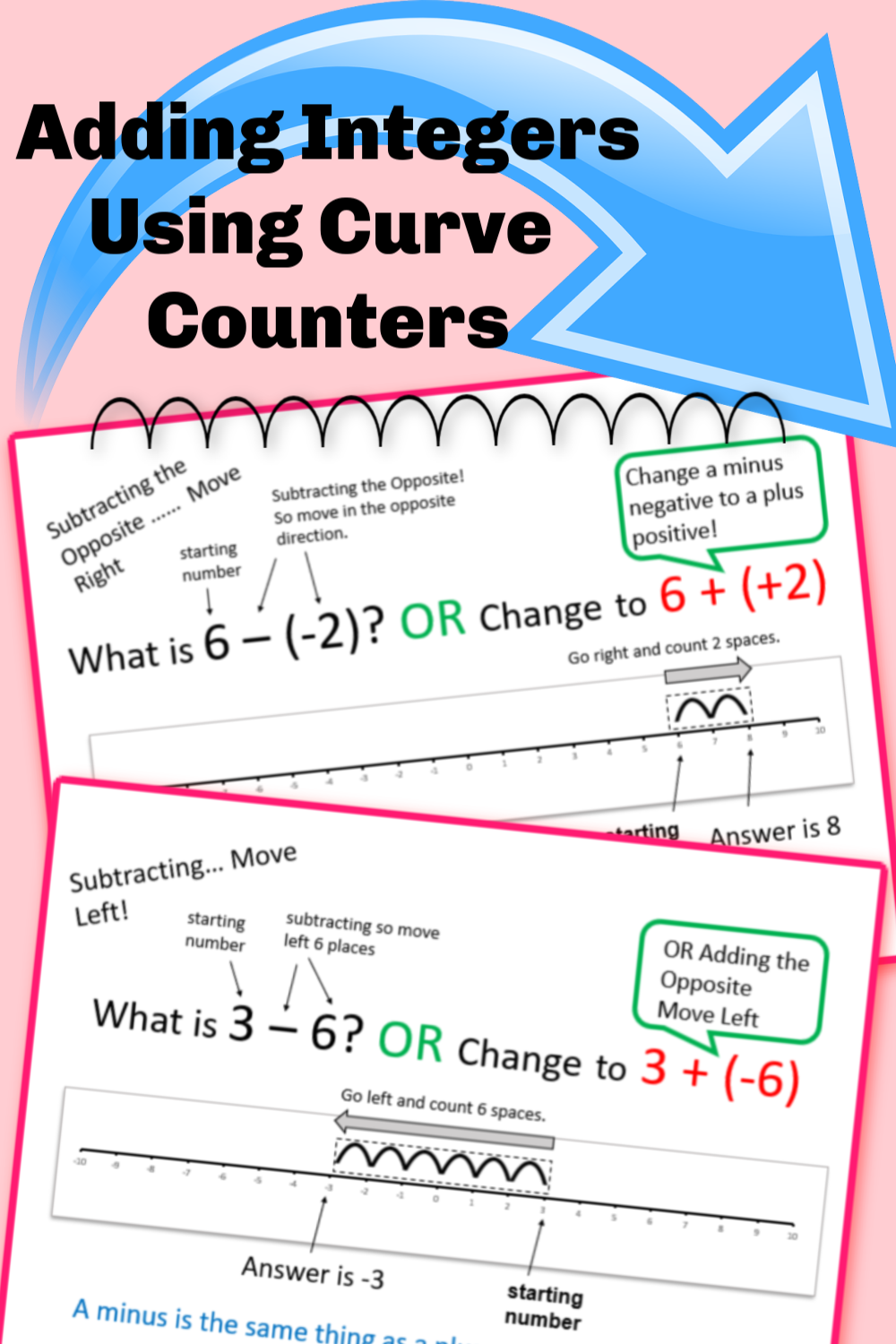 Adding and Subtracting Integers Using an Interactive